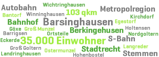 Tagwolke Zahlen und Fakten©Stadt Barsinghausen